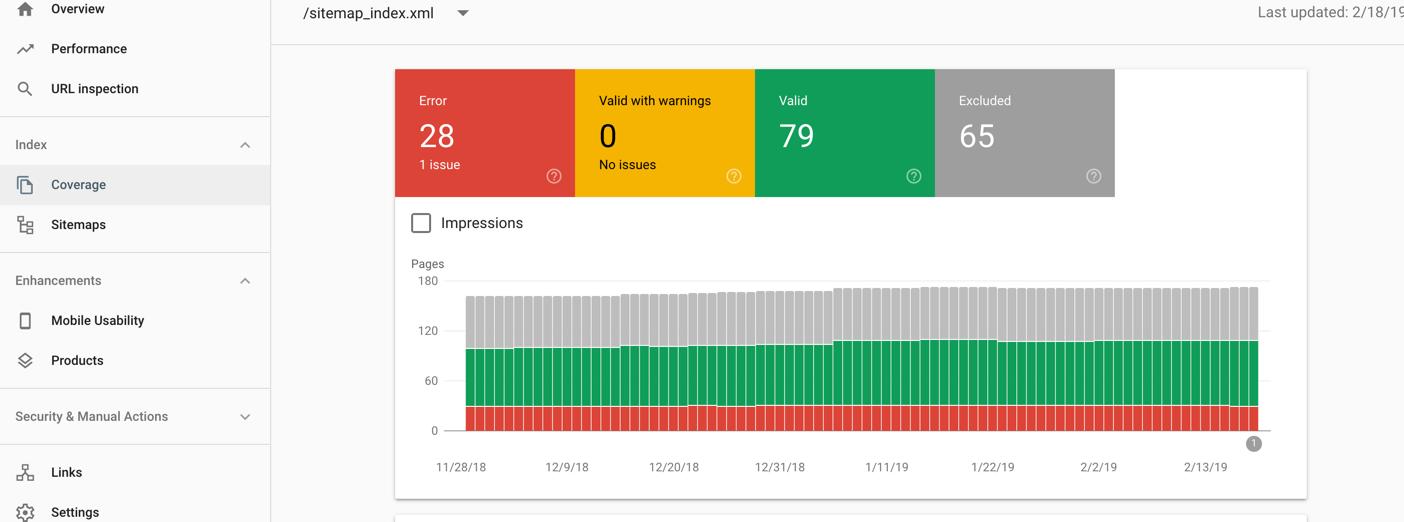 GSC Site Index